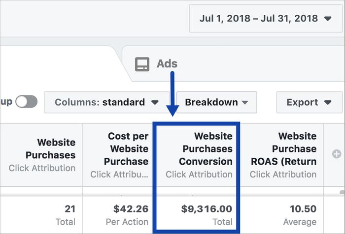 Scaling a Facebook campaign - Month 1