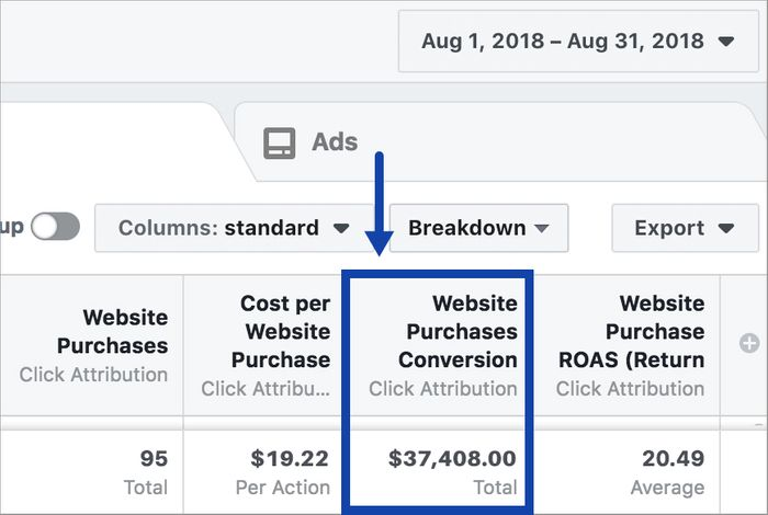 Scaling a Facebook campaign - Month 2