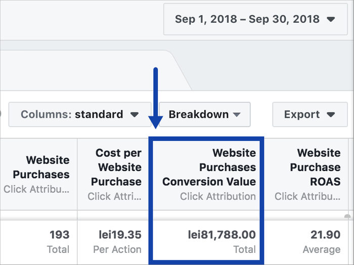 Scaling a Facebook campaign - Month 3